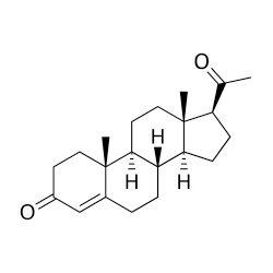 progesterone graph